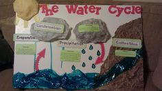 My daughter's water cycle project. Materials: colored tissue, colored shrink wrap, spray adhesive, and letters by Cricut.