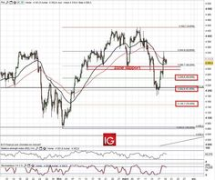 CAC40 : les 4300 points en zone pivot