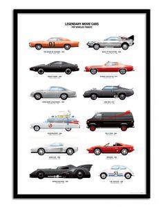 voitures mythiques et légendaires