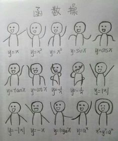 Mindblown! Where was this when I was in calculus