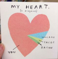 "All the pieces of my heart in diagram form...surprised there is no ""pizza"" on here... too funny!"