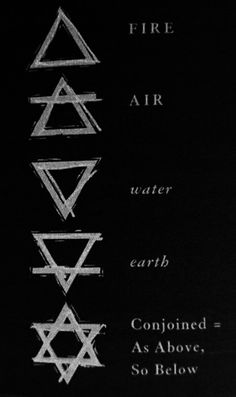 — Symbols for the Four Classical Elements.You can find Wiccan symbols and more on our — Symbols for the Four Classical Elements. Witch Symbols, Magic Symbols, Symbols And Meanings, Druid Symbols, Wiccan Spell Book, Wiccan Spells, Witchcraft, Magick, Element Tattoo