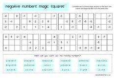 Negative Numbers Magic Squares