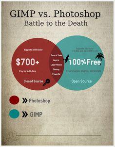 gimp vs photoshop comparison chart