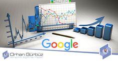 Google birinci sayfanın önemi, ilk sayfada olmanın stratejik adımları, özgün içerik yazmanın önemi, Adwords reklamları ve kelime yoğunluğunu artırma. http://www.orhangurbuz.com/google-birinci-sayfa-kadar-onemli-ilk-sayfada-nasil-cikarsiniz/  #googleilksayfadaçıkma #googledabirincisayfadaçıkma #googledailksıradaçıkma