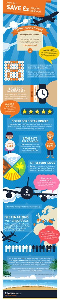 Going away this summer? Here are some last-minute tips to save money for your holiday from Latedeals.co.uk #infographic #travel #moneysaving