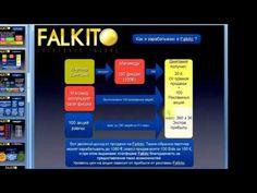#FALKITO CHANGE YOUR LIFE