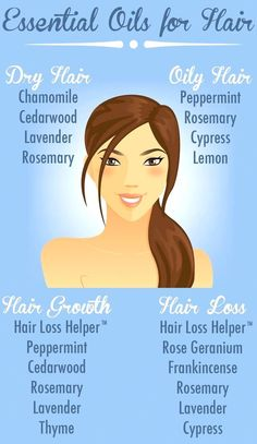 Essential oils for each and every type of hair! Discover what is best for your hair type with this infographic from BioSource Naturals. DIY essential oils for hair loss and hair growth. Biotin For Hair Loss, Biotin Hair Growth, Oil For Hair Loss, New Hair Growth, Afro Hair Growth, Hair Regrowth Tips, Natural Hair Regrowth, Hair Regimen, Natural Hair Loss Treatment