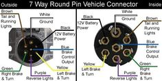 download free 4 pin trailer wiring diagram top 10 instruction how to rh pinterest com wells cargo trailer brake wiring diagram wells cargo 7 pin wiring diagram