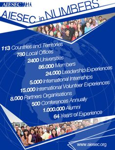 AIESEC in numbers