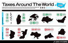 Infographic, GOOD, Transparency, Taxes, Country Taxes, U.S. Taxes, PricewaterhouseCoopers, Bradley R. Hughes