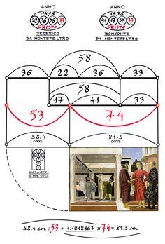 Rapporti delle misure della Flagellazione di Cristo: 53x74  (58,4x81,5 cm).