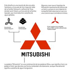 Historia logo Mitsubishi. Shows the meaning and history behind this car companies logo and using that to create a unique design.