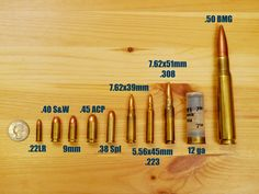 More Common Bullet Calibers