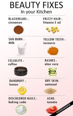 Natural beauty remedies can be whipped together by using simple, basic items probably found throughout your home. Here are 10 simple remedies to help solve a...