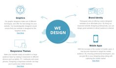 Offers Responsive website designing services,Logo design services and landing page design services.