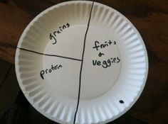 A great way to plan out meals...split up sections of the plate like this in your mind...a lot of fruits and veggies, less protein, and a lot less grains :)
