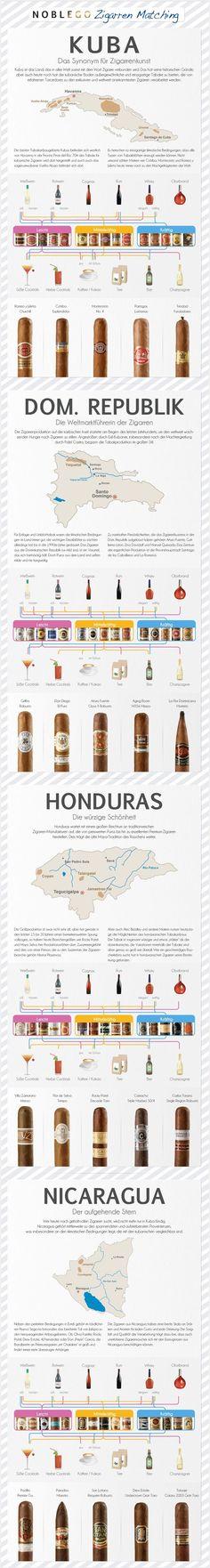 Cigar World | Habanos, puros, cigar, stogies, zigar, charutos #CIGARL…