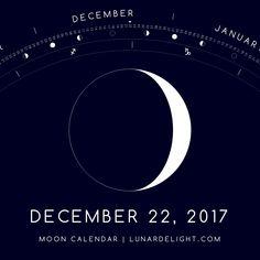 Friday, December 22 @ 10:04 GMT  Waxing Crescent - Illumination: 15%  Next Full Moon: Tuesday, January 2 @ 02:25 GMT Next New Moon: Wednesday, January 17 @ 02:18 GMT