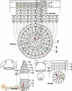 Örgü şapka, kep, bere, kep, Panama Sırları. LiveInternet tartışması - Rus Service Çevrimiçi günlüğü