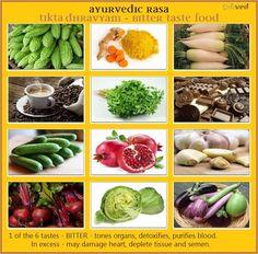 Ayurveda has developed a very simple dietary program - the SIX TASTES. Ayurvedic Skin Care, Ayurvedic Diet, Ayurvedic Recipes, Ayurvedic Herbs, Ayurvedic Medicine, Ayurvedic Healing, Ayurveda Vata, Pitta Dosha, Ayurvedic Therapy