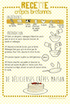 French The Natural Way Le Festival Des Chandelles La Recette Pate A Crepe 30 Crepes French Teacher, French Class, Lait Vegan, Valentine Day Boxes, Valentines, French Language, Sweet Bread, Crepes, Year 7