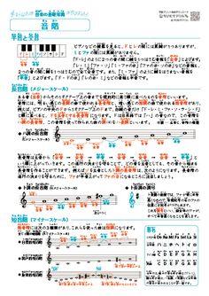 音楽の教材プリント(音名・音符・休符・記号・調号・音程・音階・和音・コードネーム) 無料ダウンロード・印刷|ちびむすドリル【小学生】 Japanese Quotes, Japanese Language, Music Notes, Art Music, Sheet Music, Periodic Table, It Works, Study, Chart