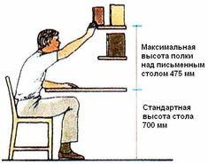 Интерьер как он есть - Важно! Размеры и эргономика