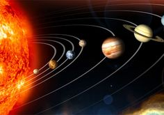 Principles of Tithi Pravesh Chakra - Vedic Astrology (Jyotish) - IndiaDivine.org - Daily News on Hinduism, Yoga, Ayurveda and Natural Healing - IndiaDivine.org