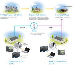 6d9d98146ba425a2565263dcacc4cecd on demand verse?b=t 16 best u verse images verses, diagram, free credit report