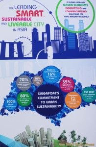 Water Management in Singapore
