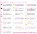 Candy Couture Style Glossary {Sneak Peek Inside Book} on http://blog.amyatlas.com