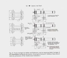 Forums / Scuttlebutt / 18th Century Naval Gun dimensions? - Model Ship Builder