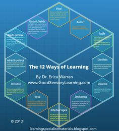 12 Ways of Learning