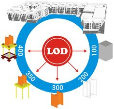 At TrueCADD, our BIM deliverable conform to Level of development (LOD – 100 to with high level of clarity and reliability. Engineering Firms, Chemical Engineering, Electrical Engineering, Civil Engineering, Nursing Student Tips, Nursing Students, Solar Energy, Solar Power, Bim Model
