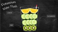 The Monday Dieter Potassium Water Flush : Flush the water weight away with this easy to make potassium drink recipe.