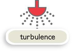 The Three T's of Proper Brewing: Turbulence.  .  Think of it as the mixing action of coffee brewing.  Turbulence allows the particles in the coffee to separate and water to flow around and through the particles for proper extraction.