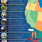 7 Wonderful West Coast Weekend Getaways [graphic]
