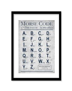 Morse Code & phonetic alphabet