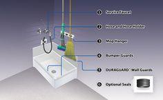 Mop Service Basin Accessories