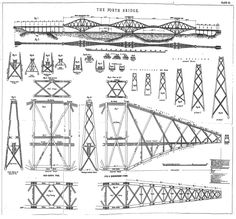 Free Model Railroad Bridge Drawings | Forth Replacement Crossing: Environmental Statement | Transport ...