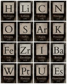 periodic table of elements flash cards printable pdf