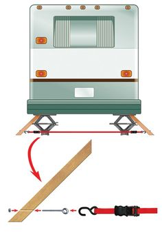 After reading James Baucom's RV Clinic letter in the December 2013 issue regarding his wobbly trailer, I wanted to pass along my solution. I've told other RVers about my fix and have found t…