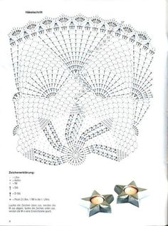 doily chart R30