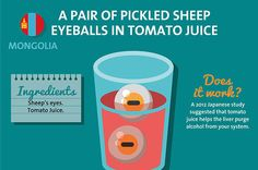 11 Curious Hangover Cures From Around The World