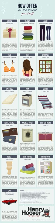 Everybody wants to have a clean home, but sometimes it's hard to know often you should clean certain items. After reading the chart below, I was pretty surprised how off I was on certain things. Apparently, Idon't need towash my jeans so much. This super helpful chart was put together