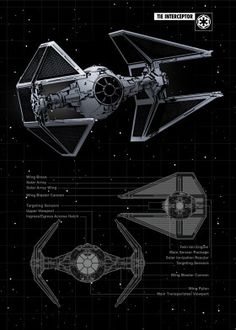"Beautiful ""Tie Interceptor"" metal poster created by Star Wars . Poster S, Star Wars Poster, Poster Prints, Poster Ideas, Star Wars Trivia, Star Wars Facts, Images Star Wars, Star Wars Pictures, Star Citizen"