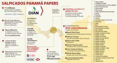 Panamá Papers y temblor en Ecuador, las noticias de abril