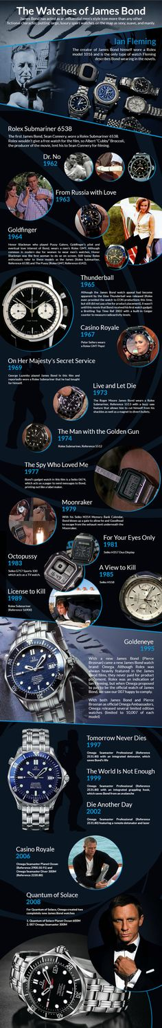 An Awesome Infographic Showcasing The Watches Of James Bond #infographic