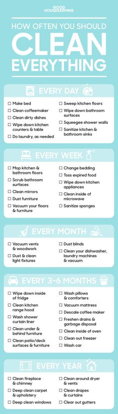 How often you need to clean everything in your dorm/house (aka how to be a grownup).